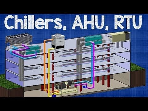 Pin By Marcool Cooling Factory مصنع م On Chiller Training Hvac System Refrigeration And Air Conditioning Building Hvac