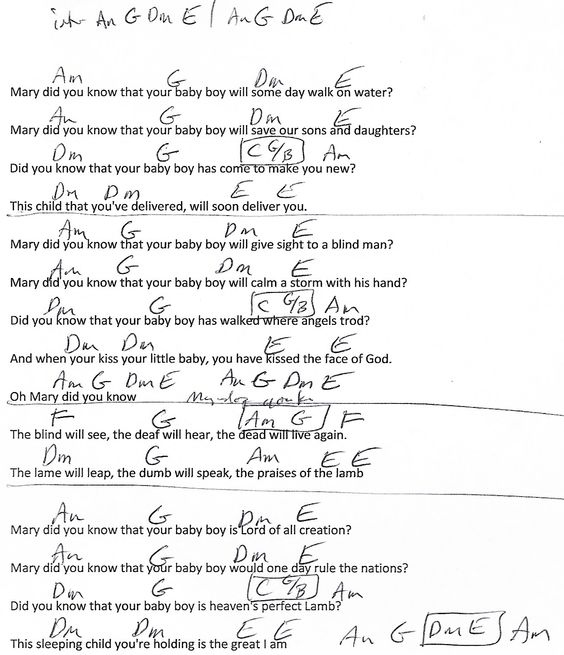 Into Jesus - dc Talk - free chords and lyrics. Learn this song on ...