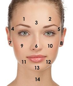 imparare a leggere la vostra pelle. Se i nostri occhi sono lo specchio della nostra anima, allora la nostra pelle è lo specchio della nostra salute. Secondo la medicina tradizionale cinese e Ayurveda, quello che si presenta sul tuo viso è collegato direttamente o indirettamente, lo stato dei vostri organi e sistemi interni, rendendo la nostra pelle uno dei più grandi specchi agli squilibri interni.