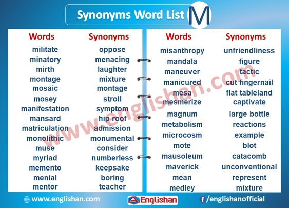 Synonyms Word List M Synonyms List A To Z With Examples And Pdf In 2020 English Word Meaning English Words English Vocabulary Words