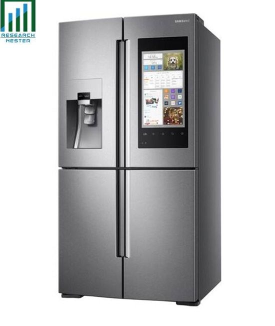 Global Smart Refrigerator Market Estimated To Grow At A Cagr Of