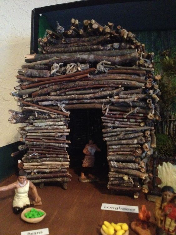 4th grade diorama project eastern woodland iroquois longhouse found a