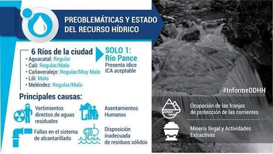 #SalvemosElAgua