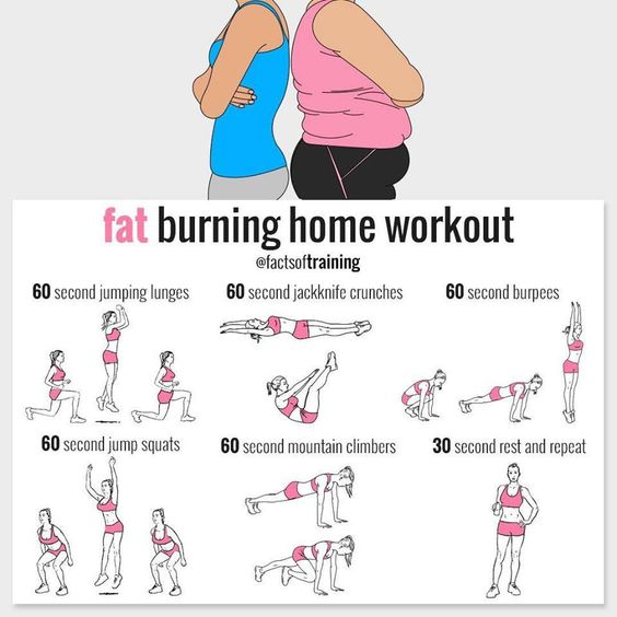 Will your body burn muscle or fat first image 6