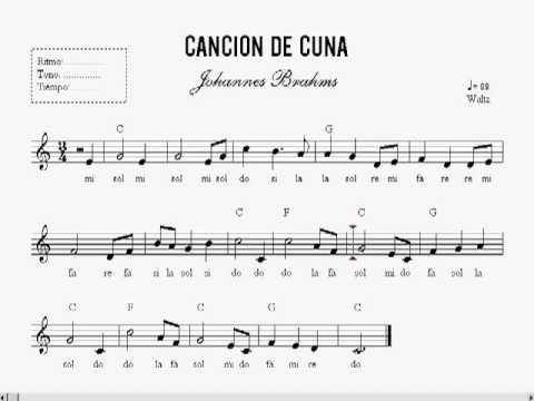 Partituras Para Piano Principiantes Pdf Busqueda De Google En 2021 Partituras Partituras Digitales Notas Musicales