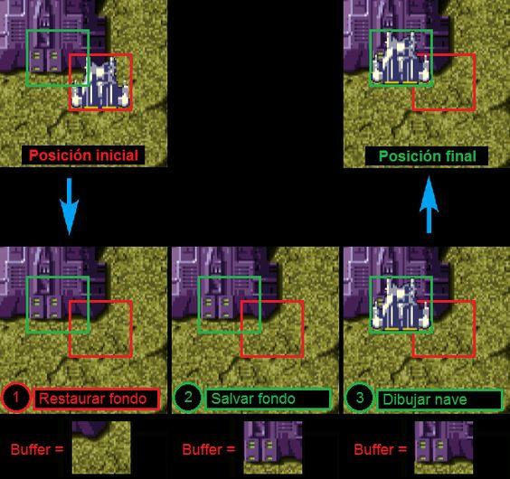 Sprites, BOBs y otras criaturas mágicas (I): INTRODUCCIÓN | Commodore Spain