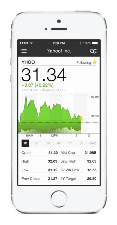 Yahoo has unleashed a completely overhauled Finance app for iOS today with few new features and stability enhancements. #Mobile #Apple #iOS