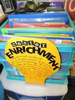 Enrichment activity ideas for early finishers  & classroom management tips. Has some wonderful ideas!!