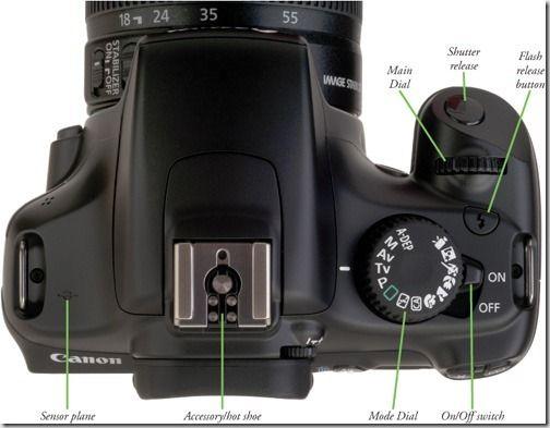 getfile (9) Canon EOS Rebel T3