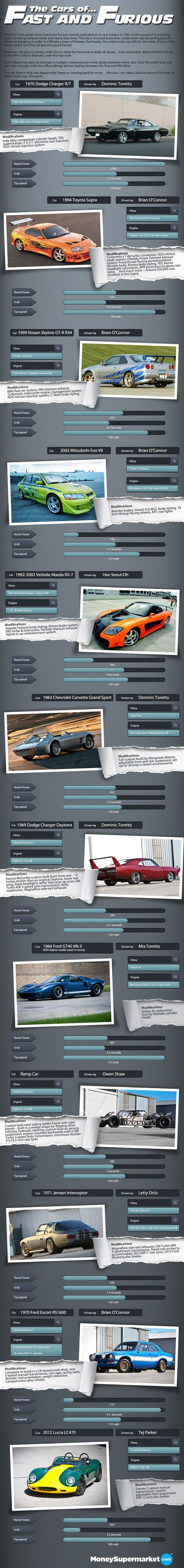 17 best images about cars breh on pinterest cars acura nsx and wheels