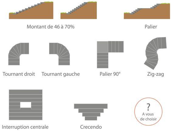 Epingle Par Amandine Gimenez Photographie Sur Photos Architecture Escalier Exterieur Escalier Coffrage Escalier