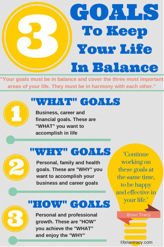 Worksheet Brian Tracy Goals Worksheet need to stay on track and pandora pinterest work life balance goal setting personal development brian tracy