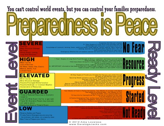 Preparedness is Peace an Easy Print without background clouds