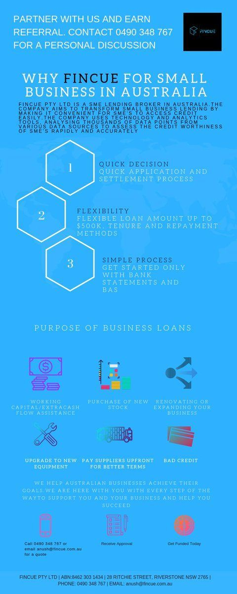 Loan Size I 5k 500k Loan Term I 7 12 Month Repayment Terms Ii 4 Year Revolving Facility Repayments I Business Loans Quick Loans Small Business Loans