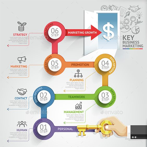 Key Business Marketing Timeline Infographics Template   Pinterest ...