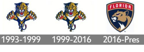 Florida Panthers Logo History Florida Panthers Panther Logo Hockey Logos