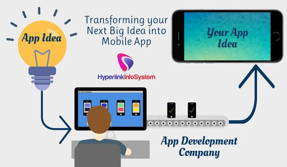 So here, app development company brings some secret recepies to develop successfull mobile application that transforms your next big idea into cut-throat mobile app.