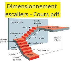 Dimensionnement Escalier Béton Armé En 2019 Escalier Beton