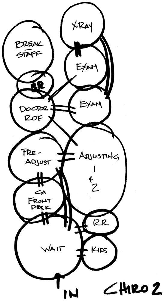 office diagrams