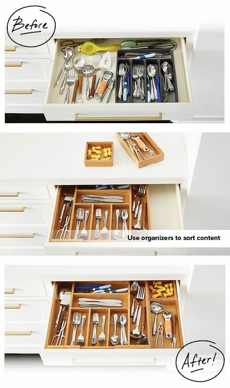 How To Organize Your Kitchen Drawers Decide What To Put In Each Drawer Place Utensils Gadgets And Tools That Y Drawer Organizers Kitchen Drawers Organization