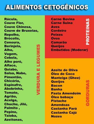 verdure consentite nella dieta chetogenica