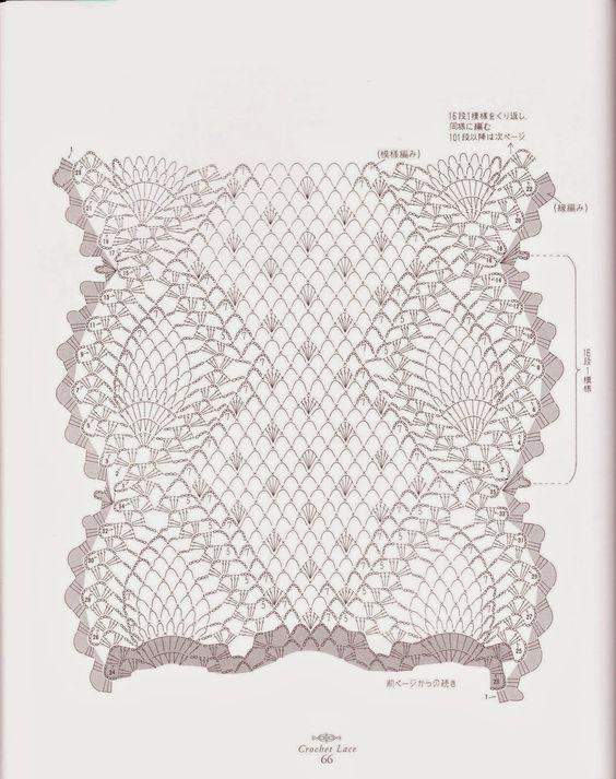 patrones gratis de crochet  camino de mesa con motivo pi u00f1a