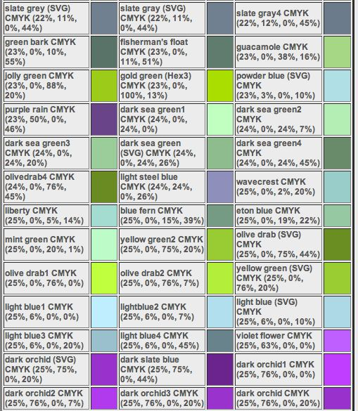 Pantone Designs Cmyk Color Chart Link HttpPantonedesignsCom
