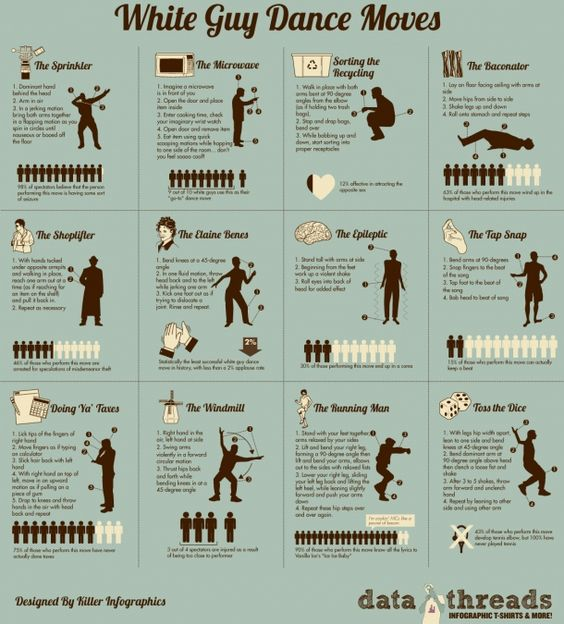 White Guy Dance Moves #INFOGRAPHIC