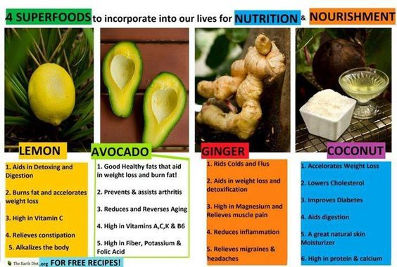 4 Super Foods for nutrition and nourishment