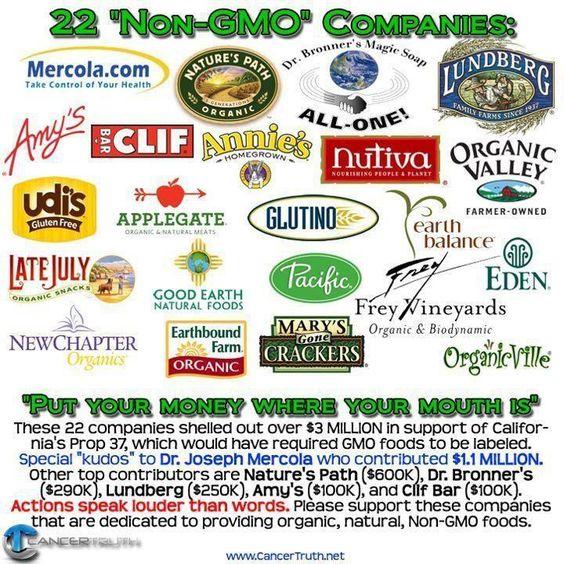 Non GMO Companies to support