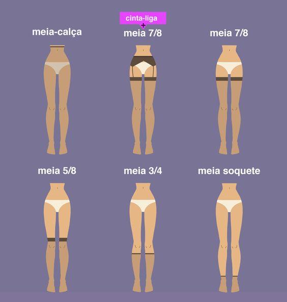 Achei muito boa essa ilustração explicando de maneira bem didáticaas diferenças entre meia-calça, meia 7/8 (com e sem cinta-liga), meia 5/8, meia 3/4 e meia soquete. Porque geralmente algumas pess…: