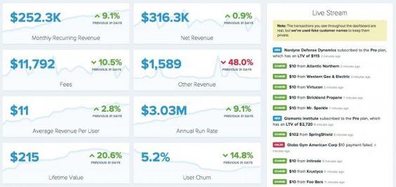 Maximale Transparenz für Unternehmenszahlen   Total #Business Transparency: #BUFFER
