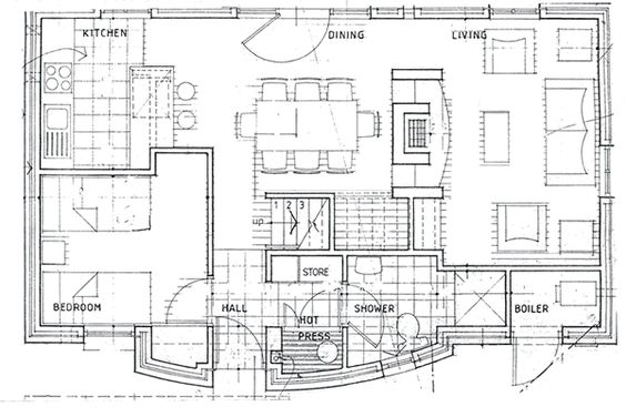 Kitchen Layouts Catering And Layout On Pinterest