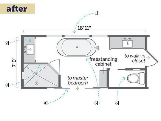 35 Unusual Article Uncovers The Deceptive Practices Of Master Bathroom Layout Decoryourhom Bathroom Floor Plans Master Bathroom Plans Master Bathroom Layout