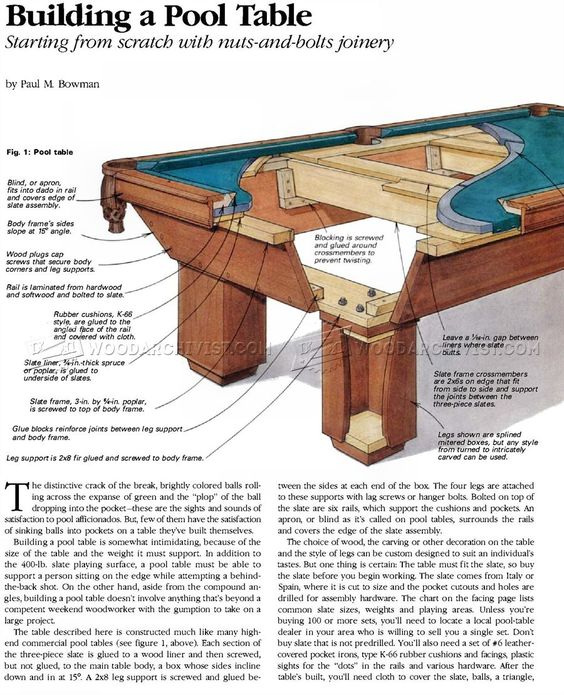 Pool table woodworking plans Building your own pool table is a ...