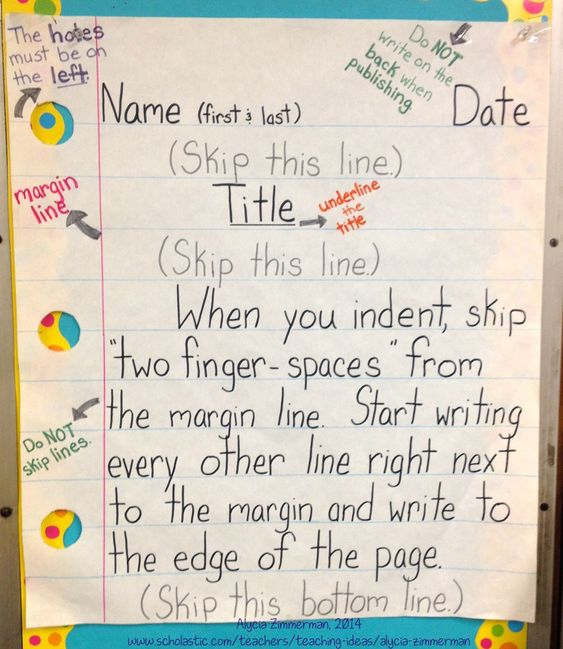 newspaper writing anchor chart