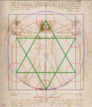 sacred geometry is fascinating,
