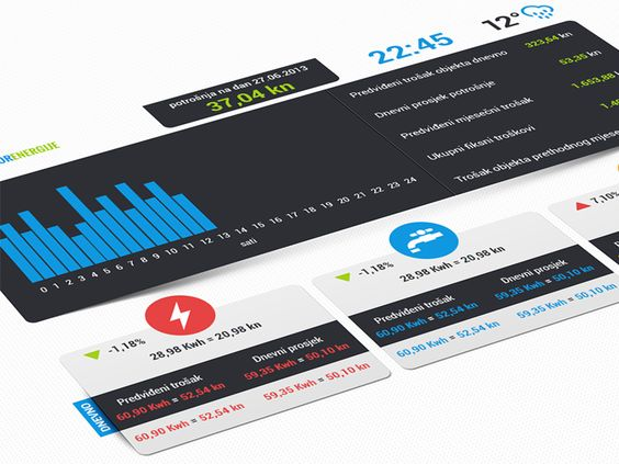affichage web energy dashboard