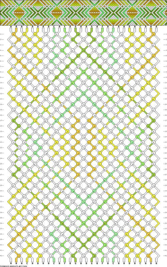 Muster # 71484, Streicher: 28 Zeilen: 42 Farben: 7