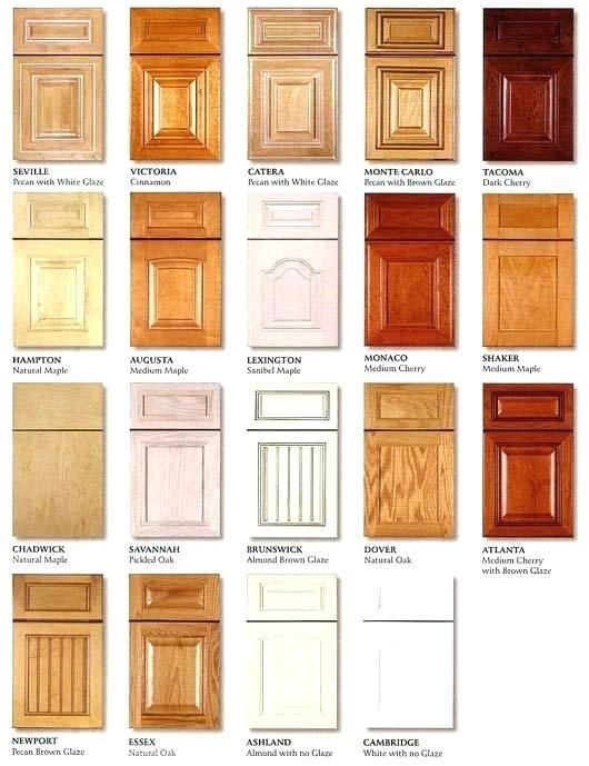 71 Different Styles Of Kitchen Cabinets Kitchen Cabinet Door Styles Types Of Kitchen Cabinets Kitchen Cabinet Styles