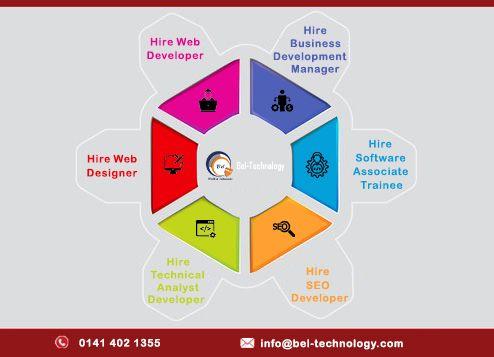 Top Key Benefits Of Hiring Web Development Company Bel Technology In 2020 Web Development Design Web Development Company Web Design