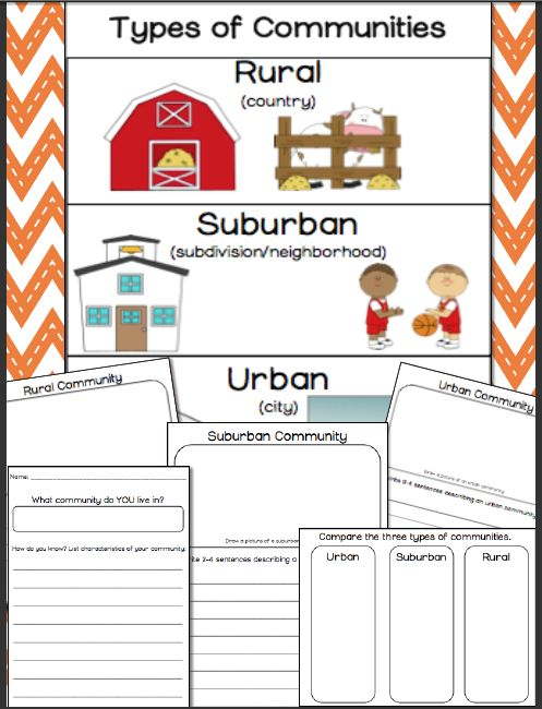Printables Communities Worksheets types of worksheets and urban on pinterest communities posters rural suburban urban