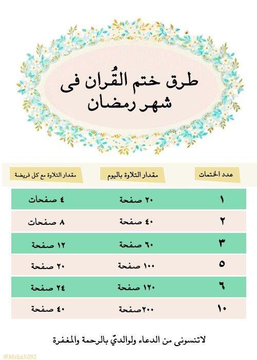 صور طرق ختم القران الكريم في رمضان Sowarr Com موقع صور أنت في صورة Ramadan Quotes Ramadan Ramadan Kareem