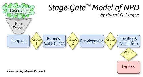 web application development course outline