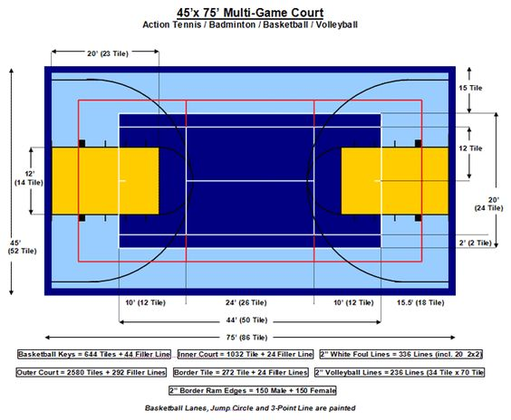sports court sports court and a multi court dimensions