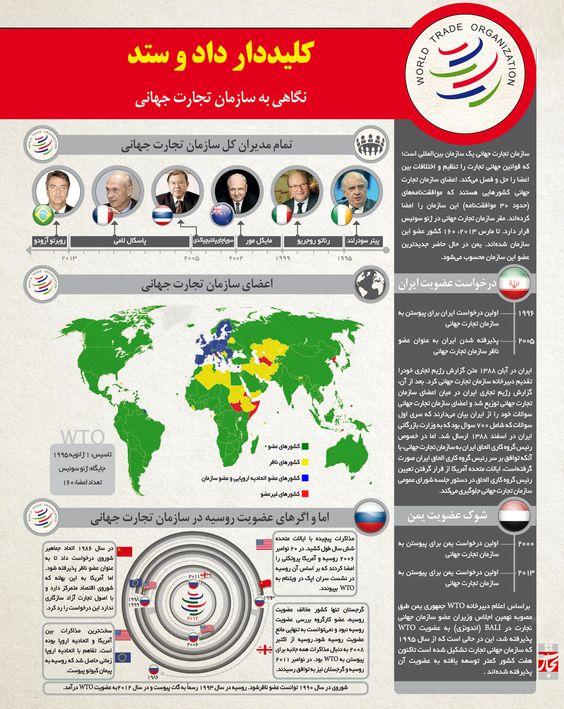 کلیددار داد و ستد - نگاهی به سازمان تجارت جهانی www.daneshnamah.net