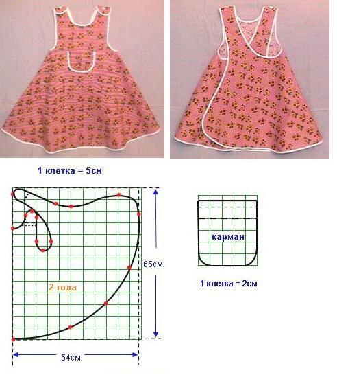 moldes de vestiditos para nenas de un año - Buscar con Google: