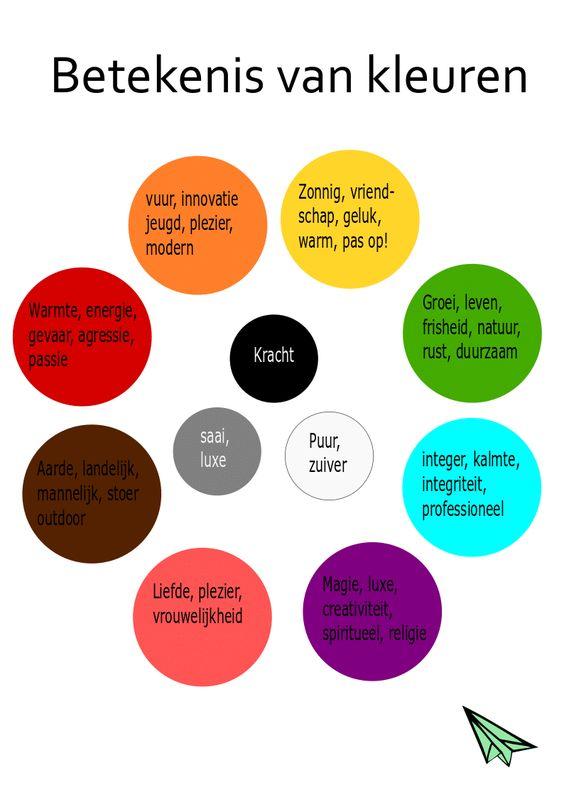 Afbeelding: Elke bol is gevuld met een andere kleur en daarin staat met wat de kleur wordt gelinkt.