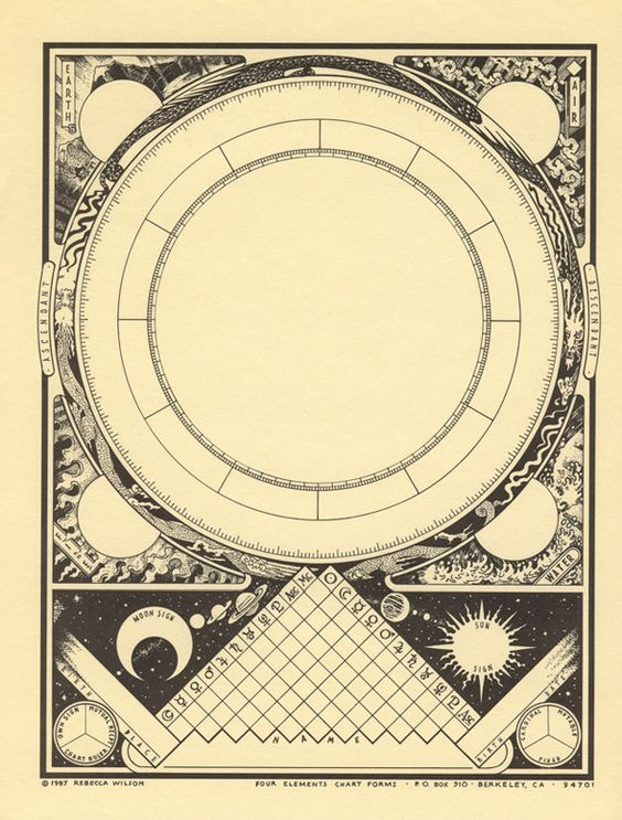 Charts, Astronomy and Astrology on Pinterest