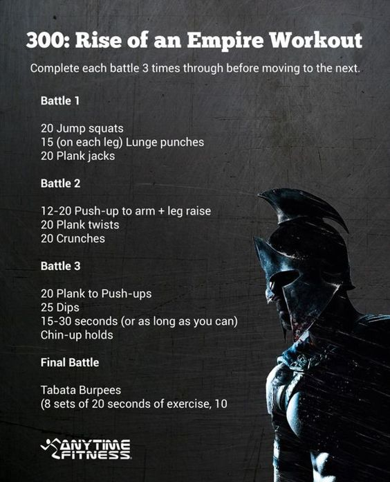 Big List of Crossfit Bodyweight Workouts | 300: Rise of an Empire Bodyweight Workout
